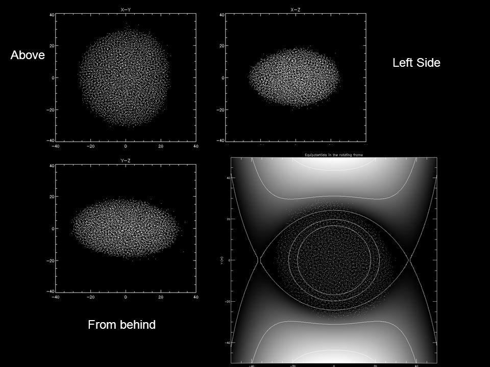 Accrétion des planétésimaux Pour former des embryons Les planétésimaux apparaissent sur des orbites circulaires Taille ~ 10 Km V_evasion ~ 10 m/s V_rencontre ~ V_evasion Les collisions se traduisent par laccrétion des corps COLLAGE GRAVITATIONNEL ( Le plus facile à modéliser)