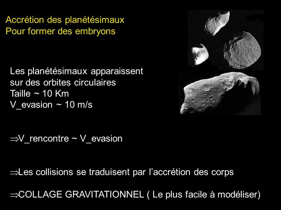 Accrétion des planétésimaux Pour former des embryons Les planétésimaux apparaissent sur des orbites circulaires Taille ~ 10 Km V_evasion ~ 10 m/s V_re