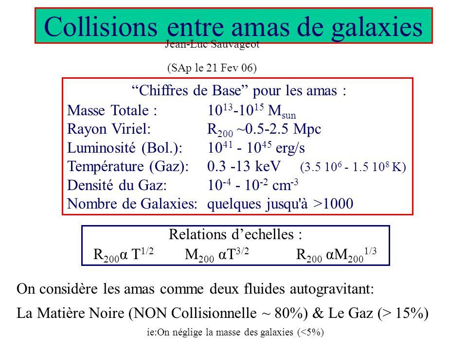Chiffres de Base pour les amas : Masse Totale : 10 13 -10 15 M sun Rayon Viriel:R 200 ~0.5-2.5 Mpc Luminosité (Bol.):10 41 - 10 45 erg/s Température (Gaz): 0.3 -13 keV (3.5 10 6 - 1.5 10 8 K) Densité du Gaz: 10 -4 - 10 -2 cm -3 Nombre de Galaxies:quelques jusqu à >1000 Relations dechelles : R 200 α T 1/2 M 200 αT 3/2 R 200 αM 200 1/3 On considère les amas comme deux fluides autogravitant: La Matière Noire (NON Collisionnelle ~ 80%) & Le Gaz (> 15%) ie:On néglige la masse des galaxies (<5%) Collisions entre amas de galaxies Jean-Luc Sauvageot (SAp le 21 Fev 06)