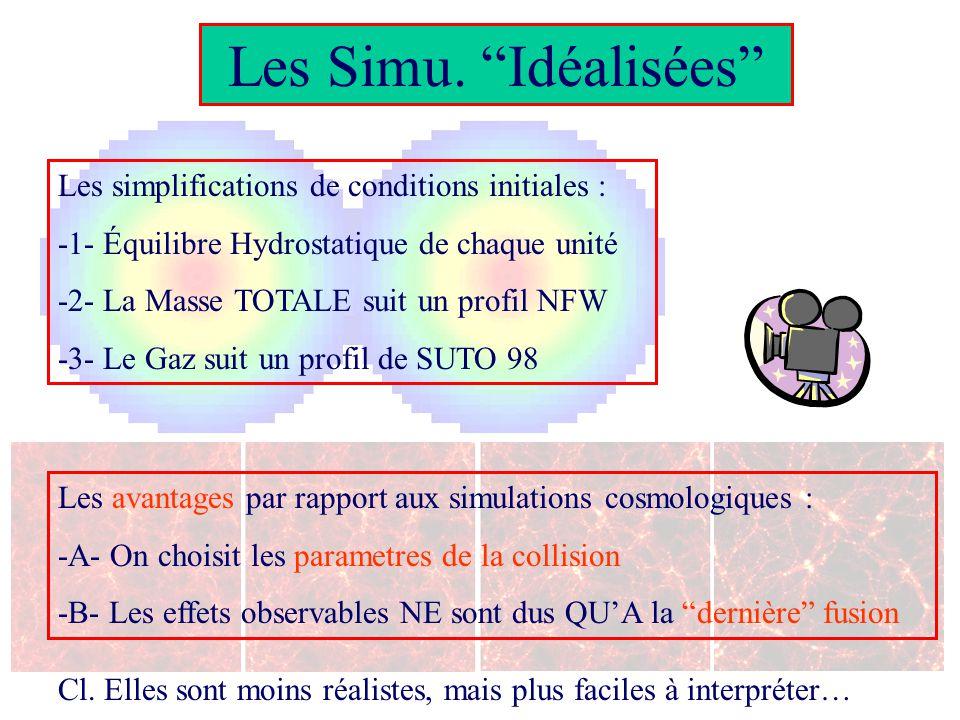 Les Simu.