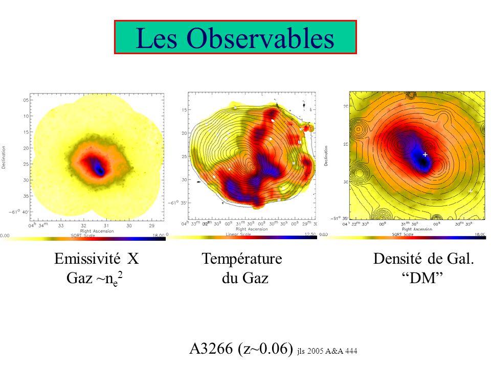 Les Observables Emissivité X Température Densité de Gal.