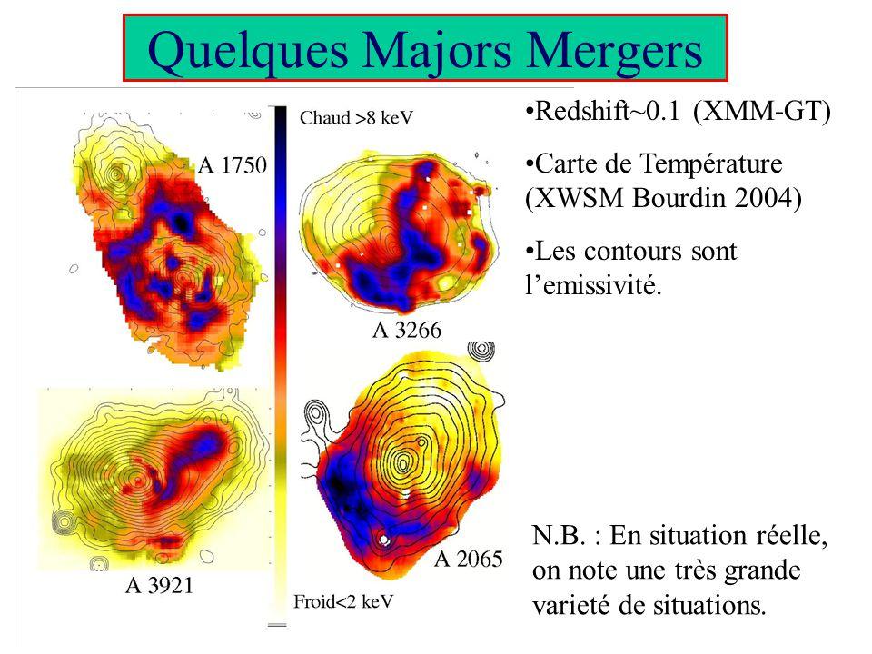 Redshift~0.1 (XMM-GT) Carte de Température (XWSM Bourdin 2004) Les contours sont lemissivité.