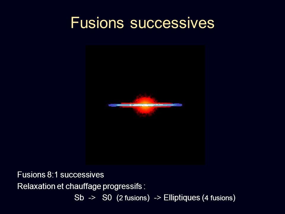 Fusions successives Fusions 8:1 successives Relaxation et chauffage progressifs : Sb -> S0 ( 2 fusions ) -> Elliptiques ( 4 fusions )