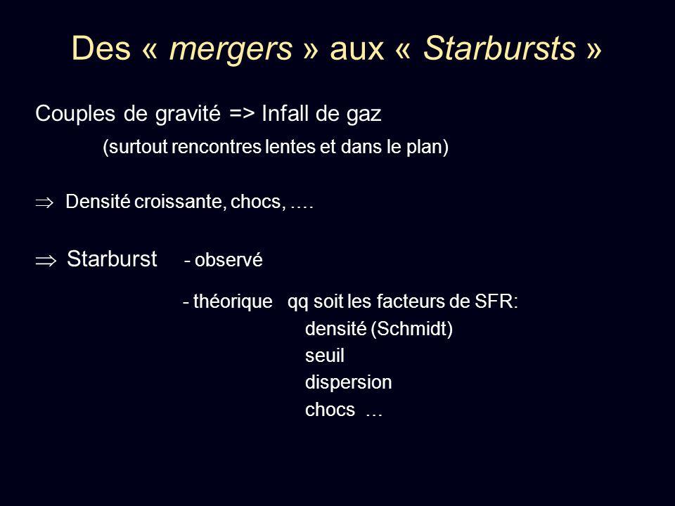 Des « mergers » aux « Starbursts » Couples de gravité => Infall de gaz (surtout rencontres lentes et dans le plan) Densité croissante, chocs, …. Starb