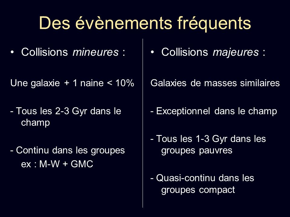 Des collisions aux fusions Ne se produit pas : - Collisions ente étoiles (quelques unes pour 2.10 11 étoiles) - Relaxation à deux corps très peu de « croisements » gravitationnels détoiles T 2C > 10 Gyr Se produit : Friction dynamique - entre les disques stellaires (qqs 10 kpc) - avec les halos de matière noire (qqs 100 kpc) Freinage relatif des deux galaxies Fusion Sauf si vitesse > 500 km/s : collision sans fusion (cas des amas ; rare en dehors)