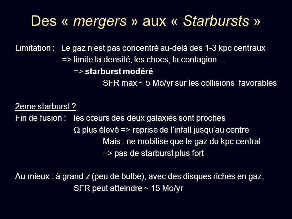 Des « mergers » aux « Starbursts » Limitation : Le gaz nest pas concentré au-delà des 1-3 kpc centraux => limite la densité, les chocs, la contagion …