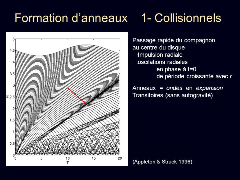 Formation danneaux 1- Collisionnels (Appleton & Struck 1996) Passage rapide du compagnon au centre du disque Impulsion radiale oscilations radiales en