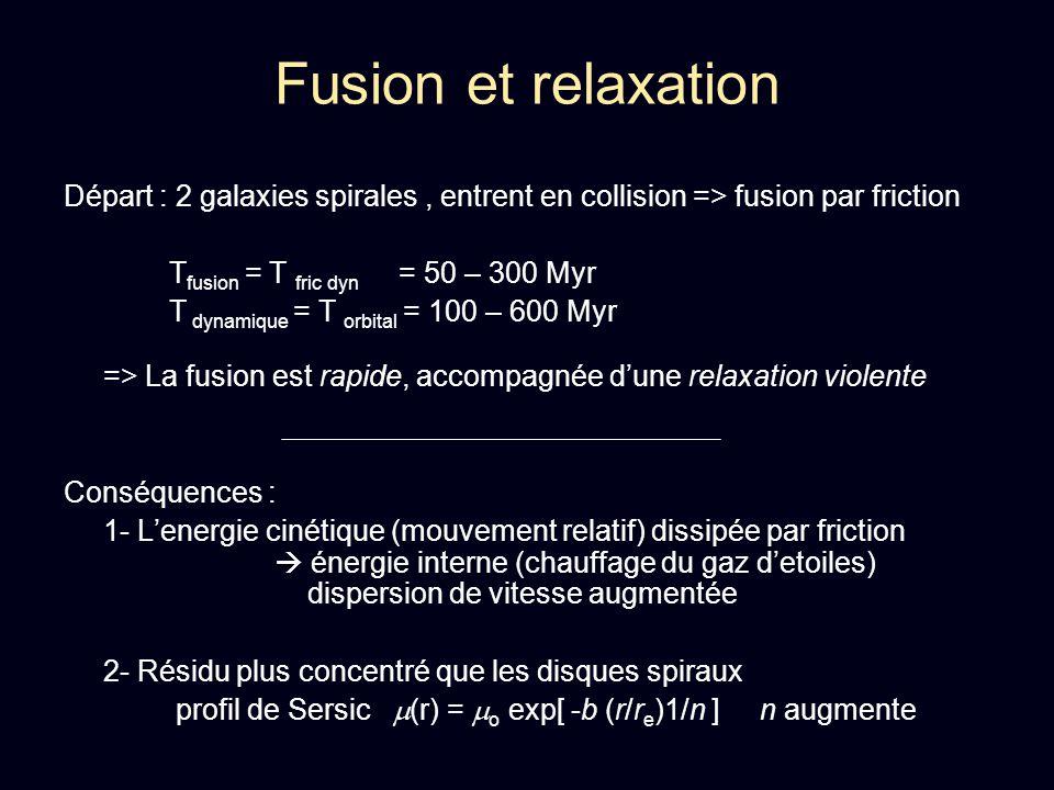 Fusion et relaxation Départ : 2 galaxies spirales, entrent en collision => fusion par friction T fusion = T fric dyn = 50 – 300 Myr T dynamique = T or