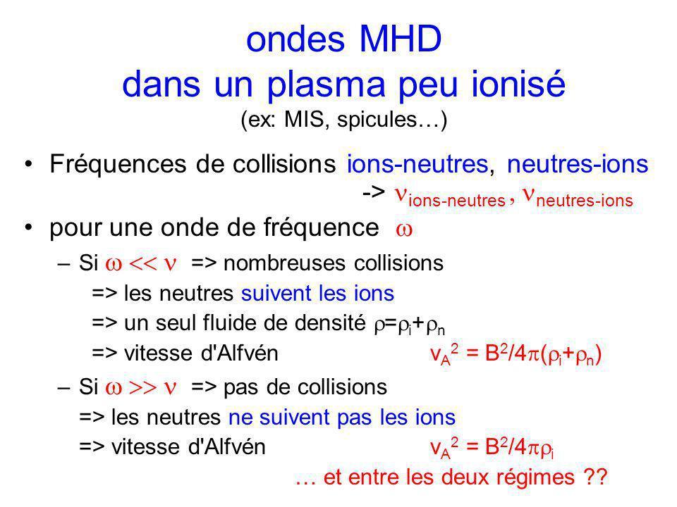 ondes MHD dans un plasma peu ionisé (ex: MIS, spicules…) Fréquences de collisions ions-neutres, neutres-ions -> ions-neutres neutres-ions pour une onde de fréquence –Si => nombreuses collisions => les neutres suivent les ions => un seul fluide de densité = i + n => vitesse d Alfvén v A 2 = B 2 /4 ( i + n ) –Si => pas de collisions => les neutres ne suivent pas les ions => vitesse d Alfvén v A 2 = B 2 /4 i … et entre les deux régimes