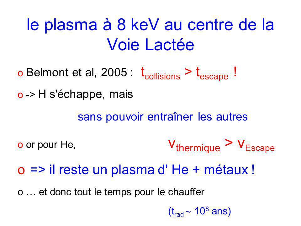 le plasma à 8 keV au centre de la Voie Lactée o Belmont et al, 2005 : t collisions > t escape ! o -> H s'échappe, mais sans pouvoir entraîner les autr