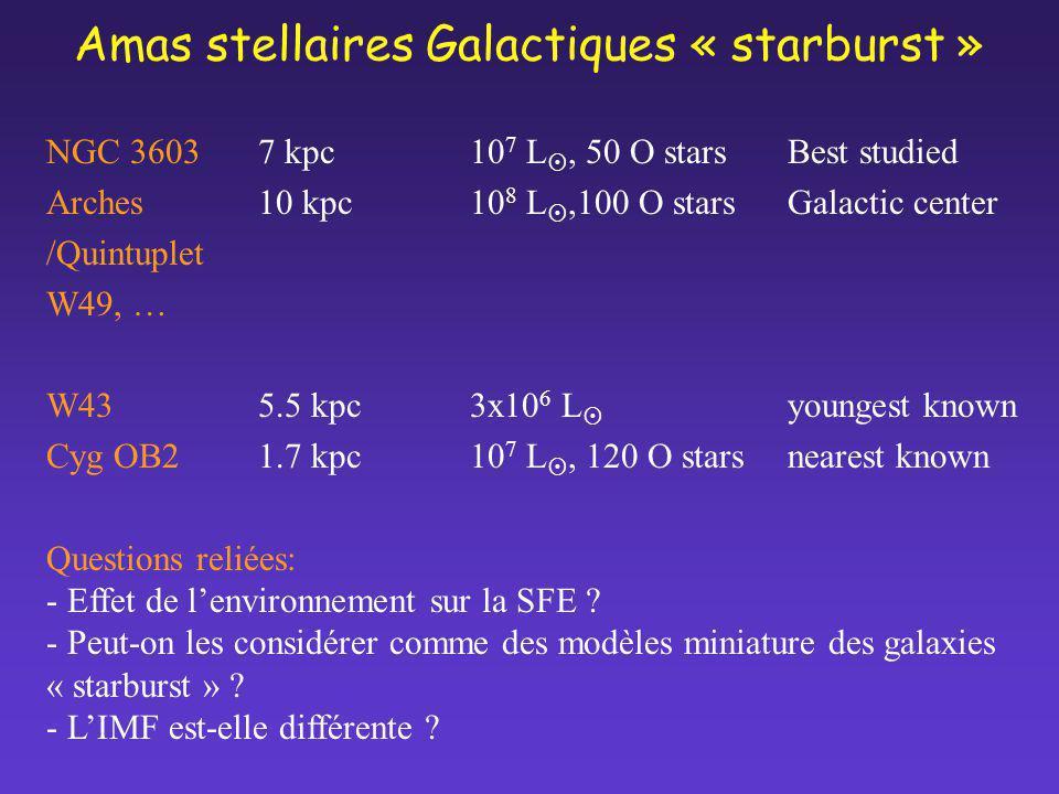 Amas stellaires Galactiques « starburst » NGC 36037 kpc10 7 L, 50 O starsBest studied Arches10 kpc10 8 L,100 O starsGalactic center /Quintuplet W49, … W435.5 kpc3x10 6 L youngest known Cyg OB21.7 kpc10 7 L, 120 O starsnearest known Questions reliées: - Effet de lenvironnement sur la SFE .