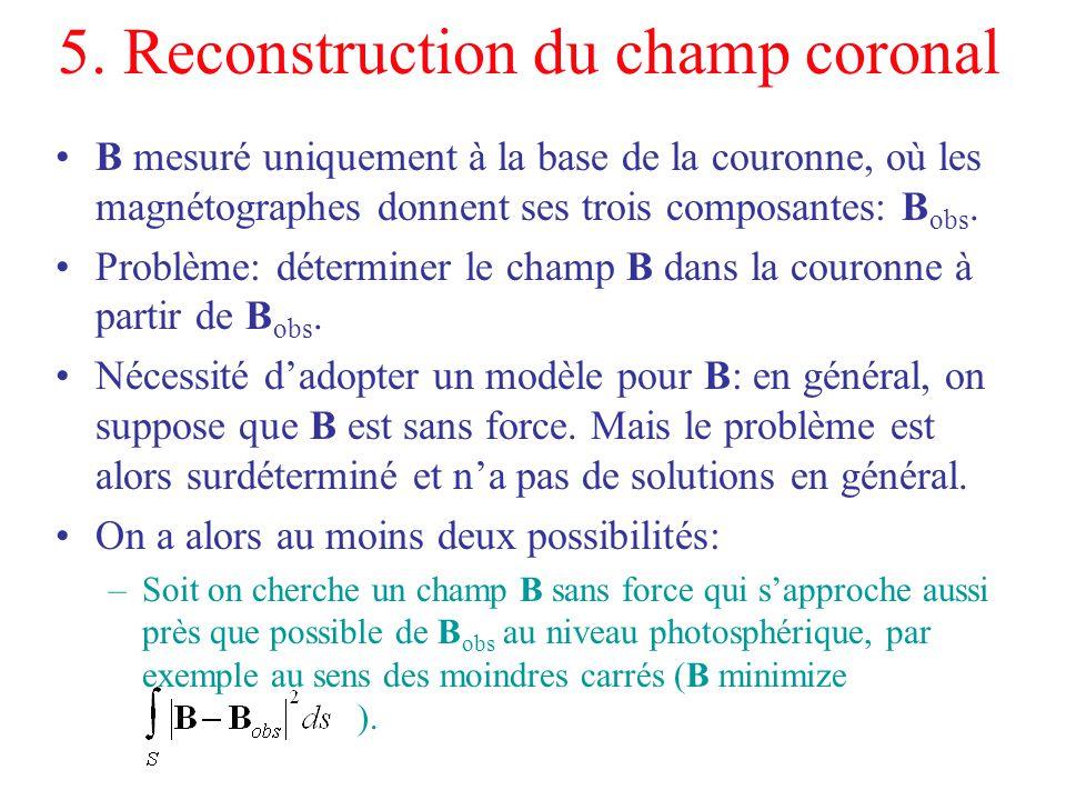 5. Reconstruction du champ coronal B mesuré uniquement à la base de la couronne, où les magnétographes donnent ses trois composantes: B obs. Problème: