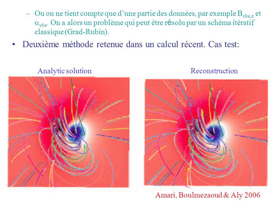 –Ou on ne tient compte que dune partie des données, par exemple B obs,z et obs. On a alors un problème qui peut être r é solu par un schéma itératif c