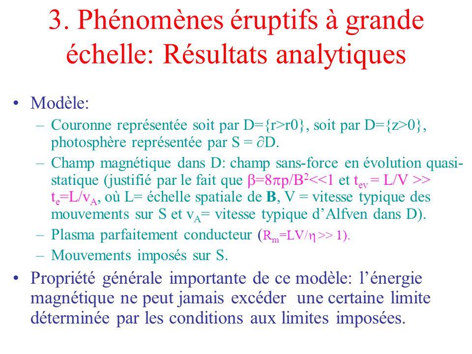 3. Phénomènes éruptifs à grande échelle: Résultats analytiques Modèle: –Couronne représentée soit par D={r>r0}, soit par D={z>0}, photosphère représen