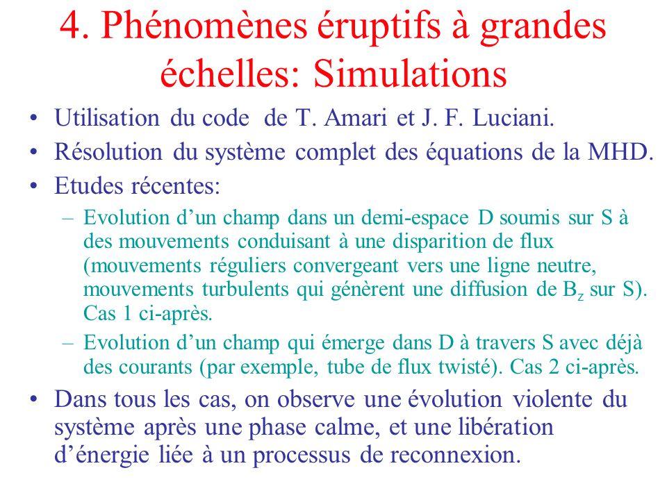 4. Phénomènes éruptifs à grandes échelles: Simulations Utilisation du code de T. Amari et J. F. Luciani. Résolution du système complet des équations d