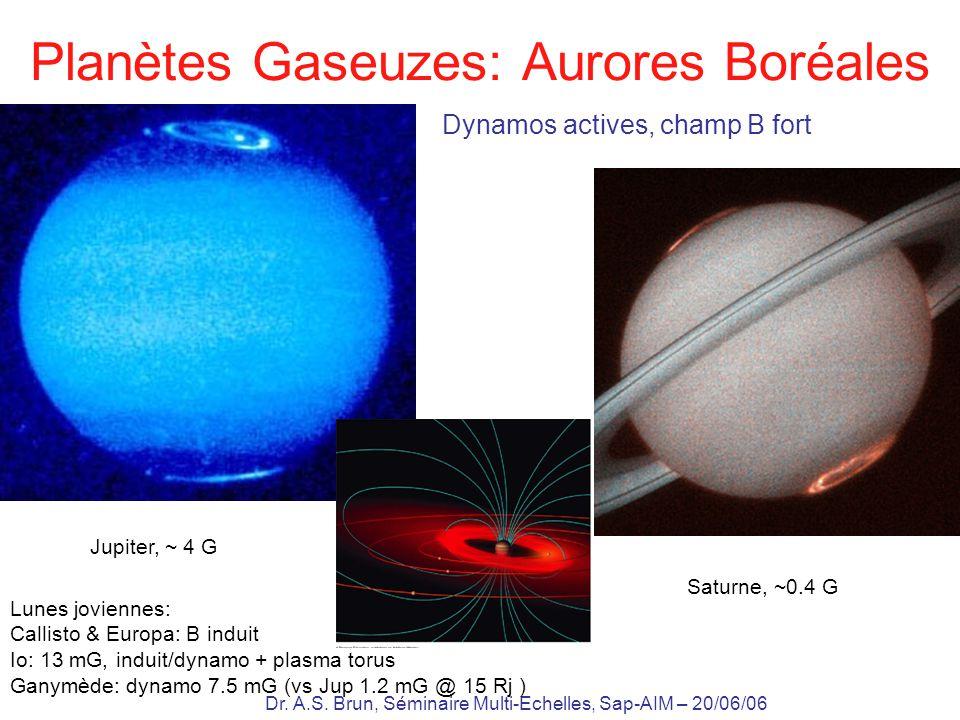Dr. A.S. Brun, Séminaire Multi-Echelles, Sap-AIM – 20/06/06 Planètes Gaseuzes: Aurores Boréales Jupiter, ~ 4 G Saturne, ~0.4 G Dynamos actives, champ