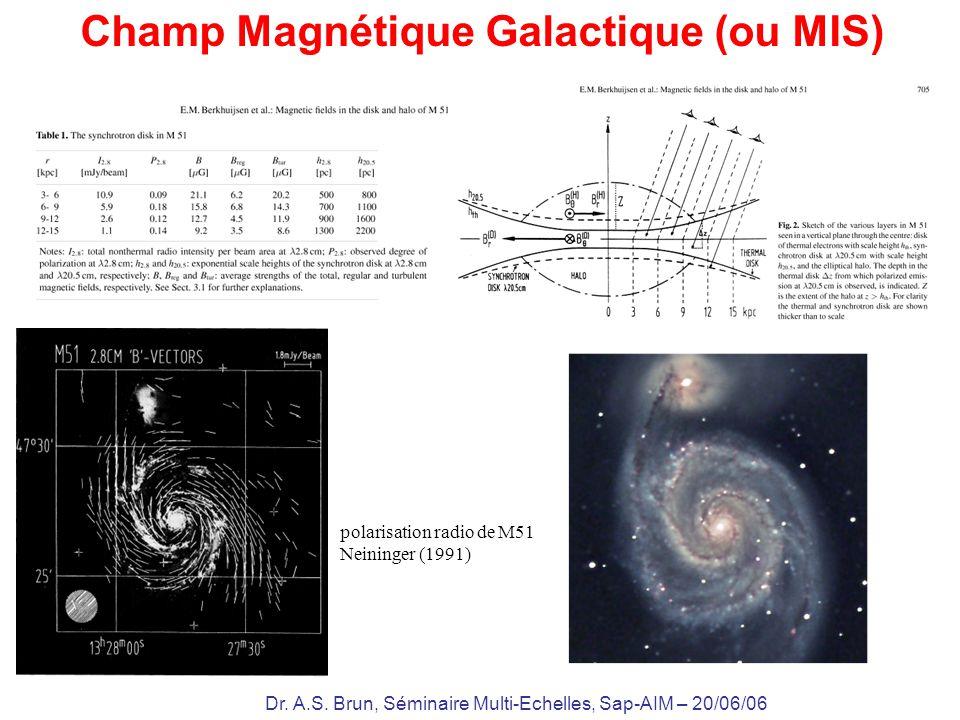 Dr. A.S. Brun, Séminaire Multi-Echelles, Sap-AIM – 20/06/06 polarisation radio de M51 Neininger (1991) Champ Magnétique Galactique (ou MIS)