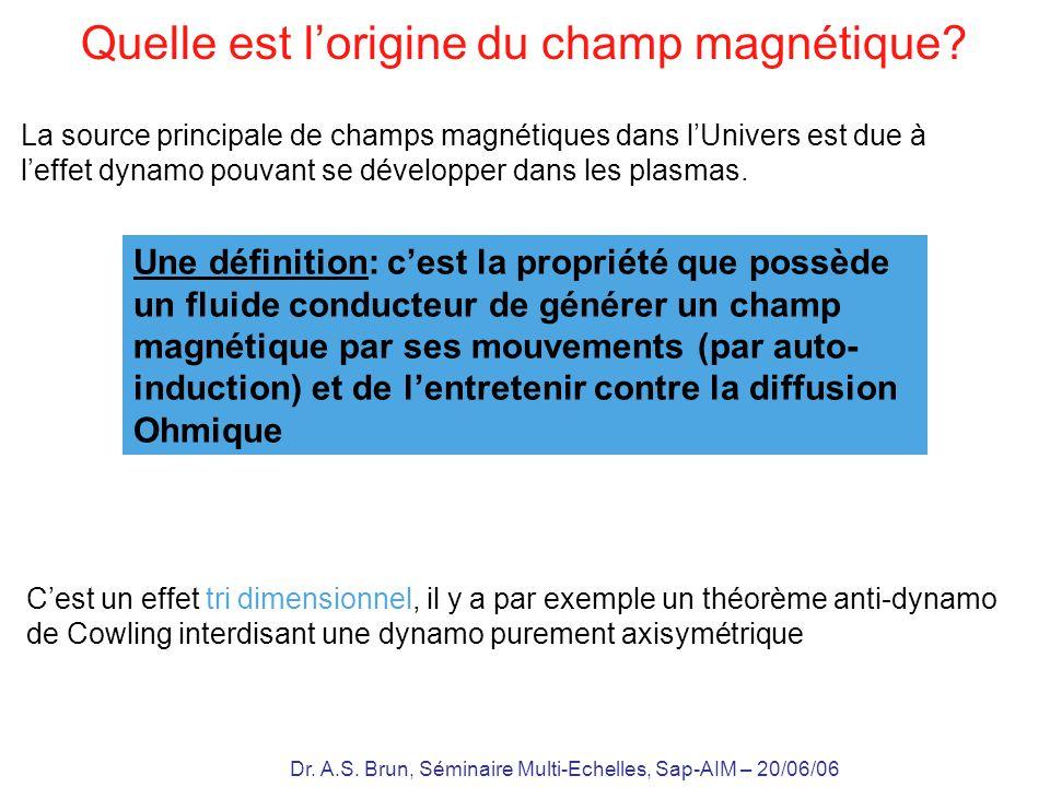 Dr. A.S. Brun, Séminaire Multi-Echelles, Sap-AIM – 20/06/06 Quelle est lorigine du champ magnétique? Une définition: cest la propriété que possède un
