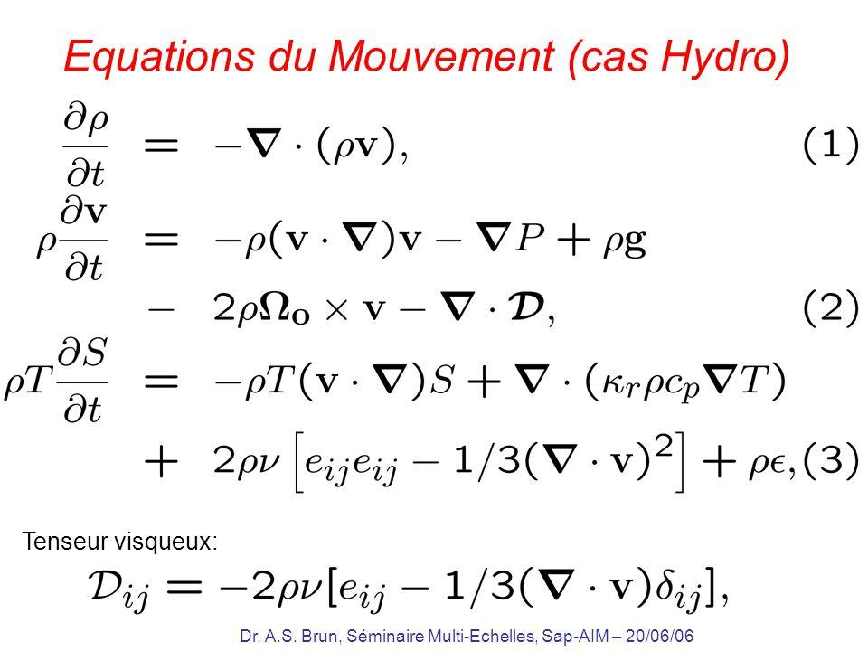 Dr. A.S. Brun, Séminaire Multi-Echelles, Sap-AIM – 20/06/06 Equations du Mouvement (cas Hydro) Tenseur visqueux: