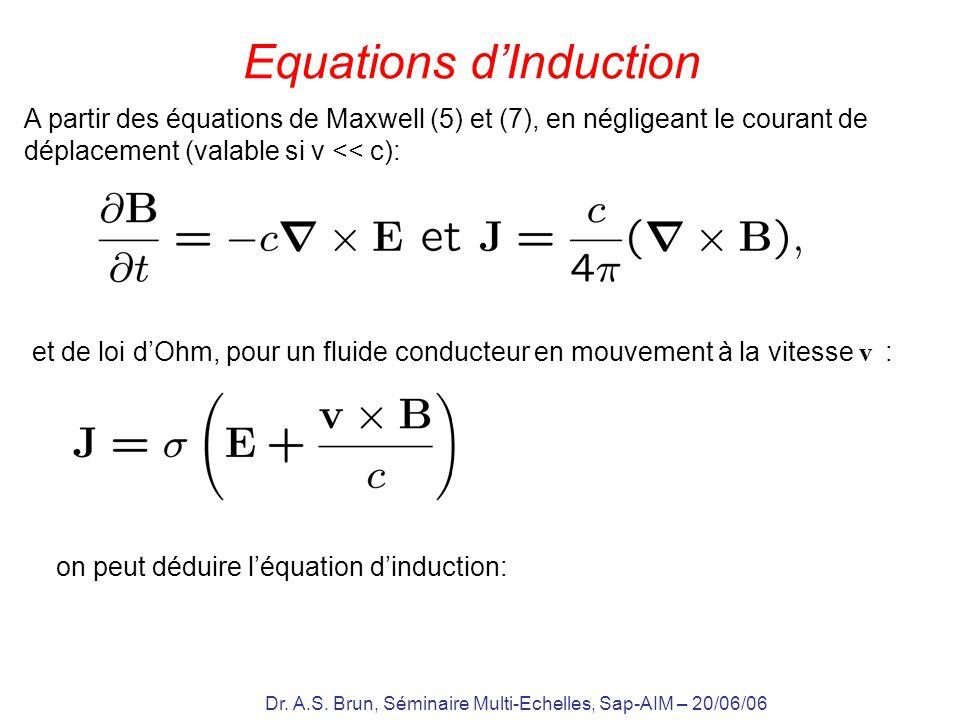 Dr. A.S. Brun, Séminaire Multi-Echelles, Sap-AIM – 20/06/06 Equations dInduction A partir des équations de Maxwell (5) et (7), en négligeant le couran