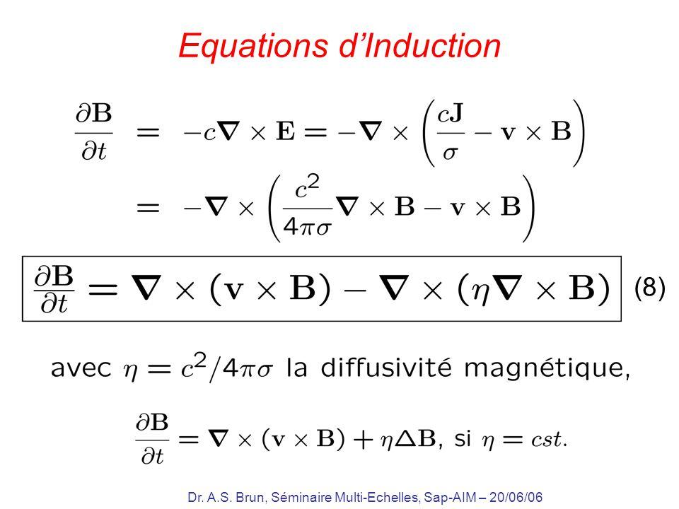 Dr. A.S. Brun, Séminaire Multi-Echelles, Sap-AIM – 20/06/06 Equations dInduction (8)