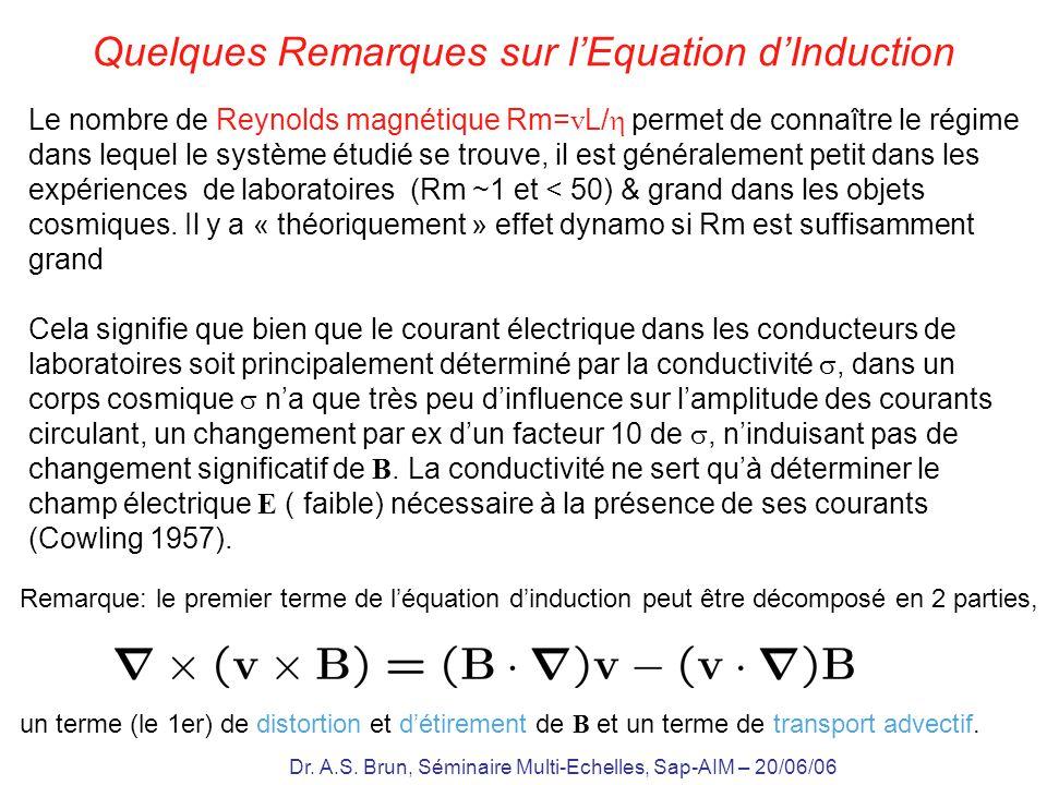 Dr. A.S. Brun, Séminaire Multi-Echelles, Sap-AIM – 20/06/06 Remarque: le premier terme de léquation dinduction peut être décomposé en 2 parties, un te