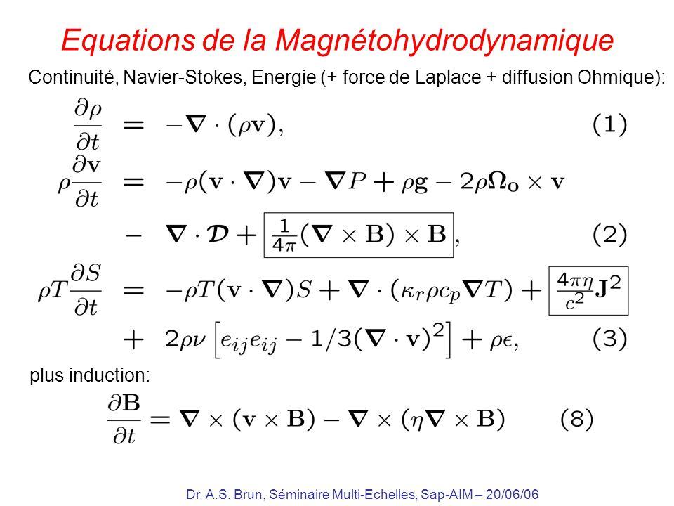 Dr. A.S. Brun, Séminaire Multi-Echelles, Sap-AIM – 20/06/06 Equations de la Magnétohydrodynamique Continuité, Navier-Stokes, Energie (+ force de Lapla