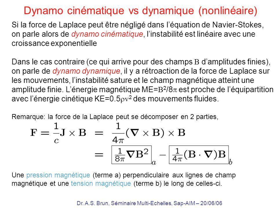 Dr. A.S. Brun, Séminaire Multi-Echelles, Sap-AIM – 20/06/06 Dynamo cinématique vs dynamique (nonlinéaire) Si la force de Laplace peut être négligé dan