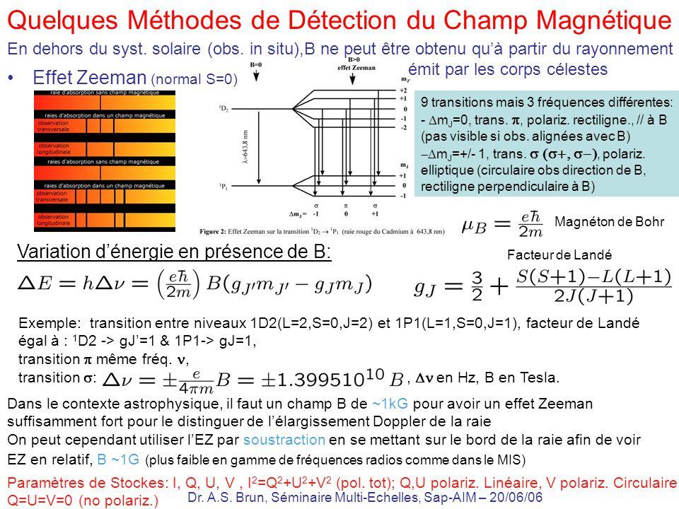 Dr. A.S. Brun, Séminaire Multi-Echelles, Sap-AIM – 20/06/06 Quelques Méthodes de Détection du Champ Magnétique 9 transitions mais 3 fréquences différe