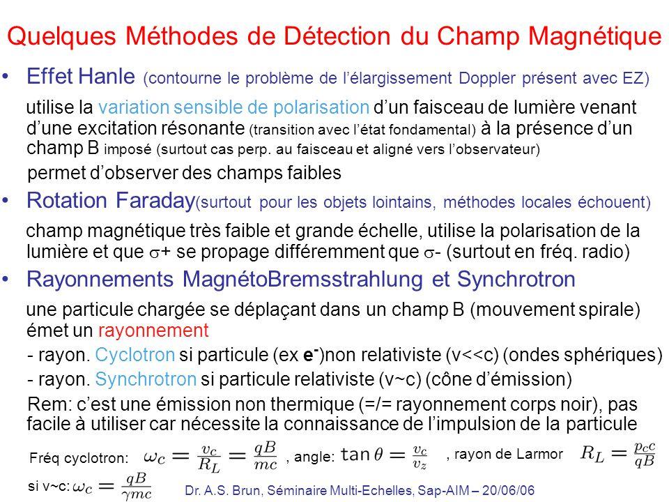 Dr. A.S. Brun, Séminaire Multi-Echelles, Sap-AIM – 20/06/06 Effet Hanle (contourne le problème de lélargissement Doppler présent avec EZ) utilise la v