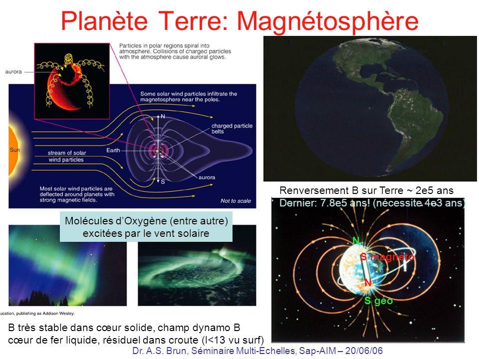 Dr. A.S. Brun, Séminaire Multi-Echelles, Sap-AIM – 20/06/06 Planète Terre: Magnétosphère B très stable dans cœur solide, champ dynamo B cœur de fer li