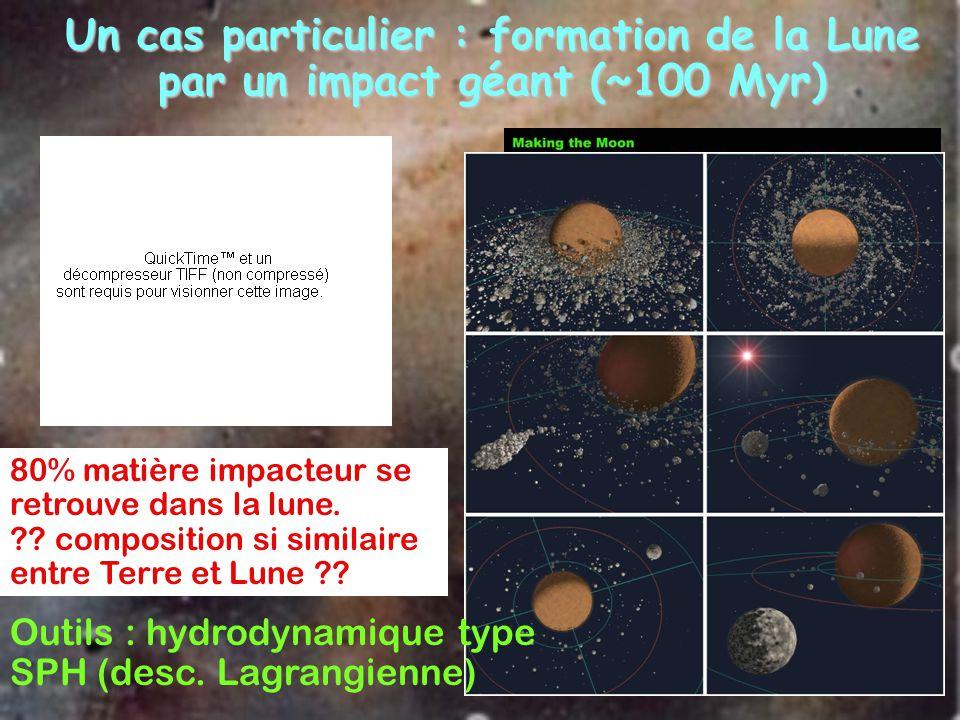 Un cas particulier : formation de la Lune par un impact géant (~100 Myr) Outils : hydrodynamique type SPH (desc. Lagrangienne) 80% matière impacteur s