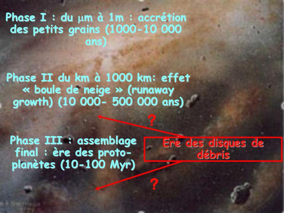 Phase I : du m à 1m : accrétion des petits grains (1000-10 000 ans) Phase II du km à 1000 km: effet « boule de neige » (runaway growth) (10 000- 500 0