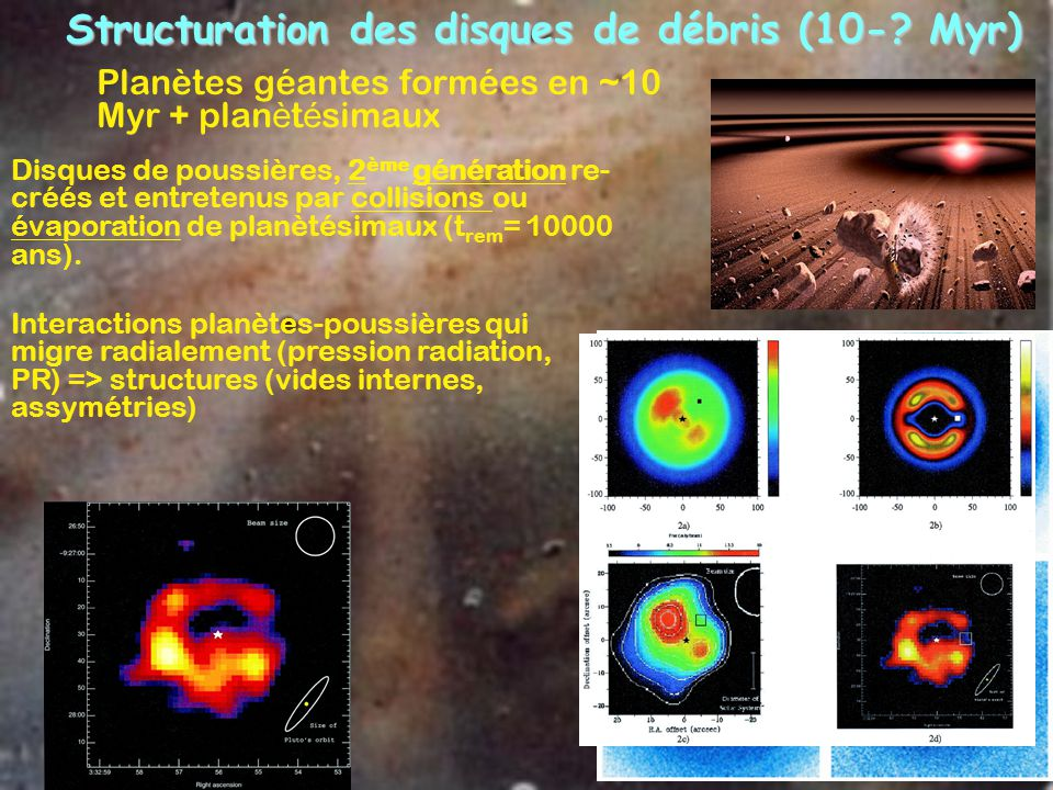 Structuration des disques de débris (10-? Myr) Disques de poussières, 2 ème génération re- créés et entretenus par collisions ou évaporation de planèt