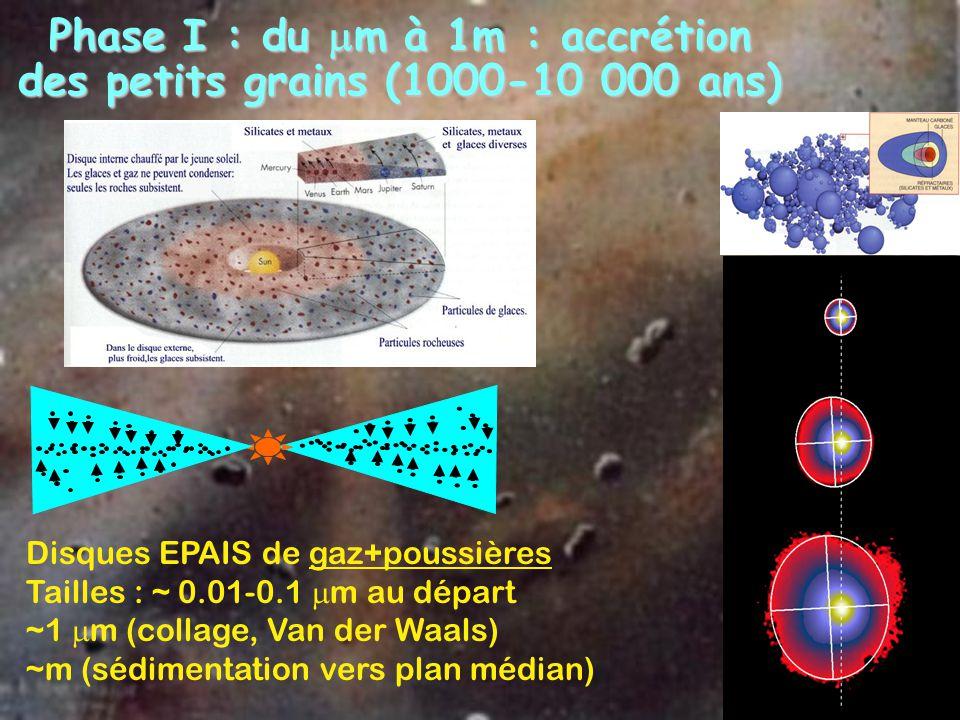 Phase I : du m à 1m : accrétion des petits grains (1000-10 000 ans) Disques EPAIS de gaz+poussières Tailles : ~ 0.01-0.1 m au départ ~1 m (collage, Va