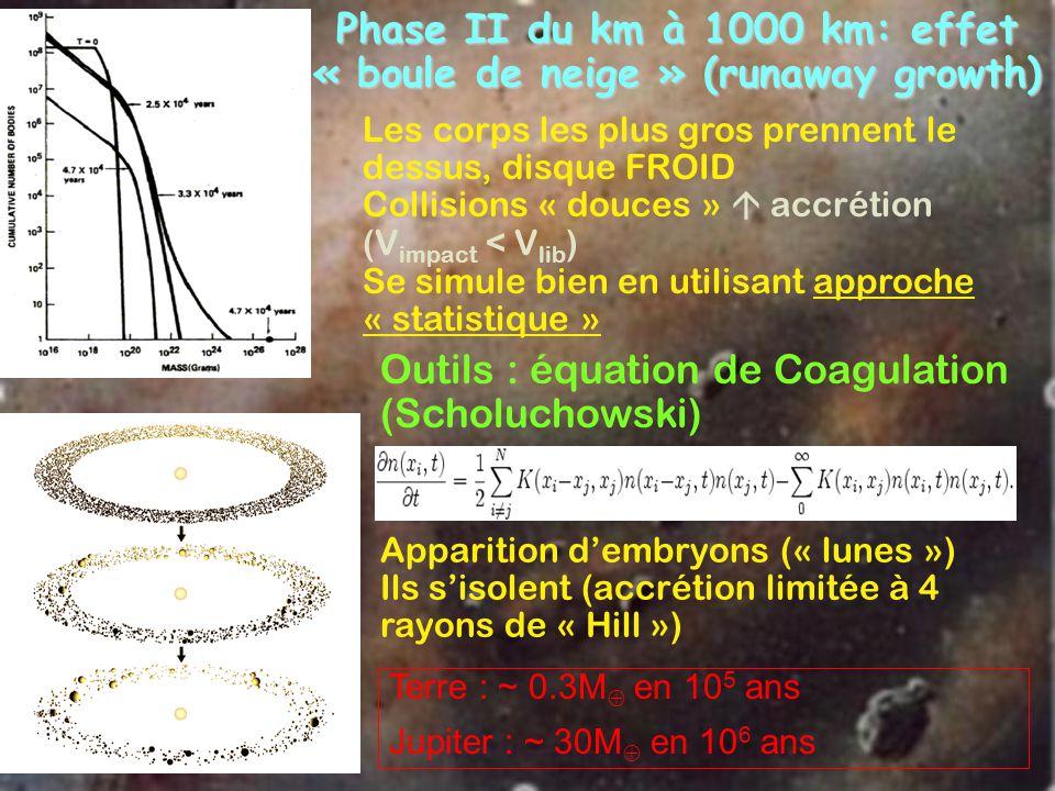 Phase II du km à 1000 km: effet « boule de neige » (runaway growth) Les corps les plus gros prennent le dessus, disque FROID Collisions « douces » acc