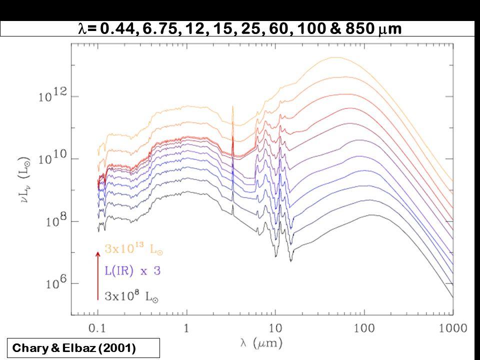 Biblioth è que de SEDs ajustant les corr é lations entre: = 0.44, 6.75, 12, 15, 25, 60, 100 & 850 m Chary & Elbaz (2001)
