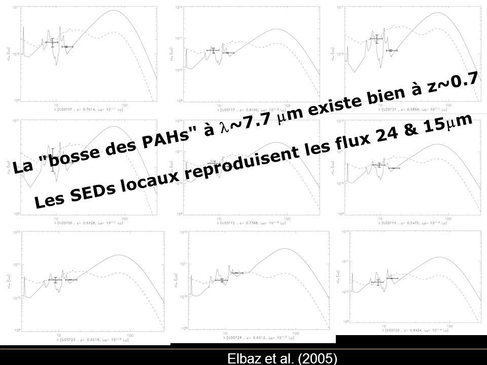 La bosse des PAHs à ~7.7 m existe bien à z~0.7 Les SEDs locaux reproduisent les flux 24 & 15m Elbaz et al.