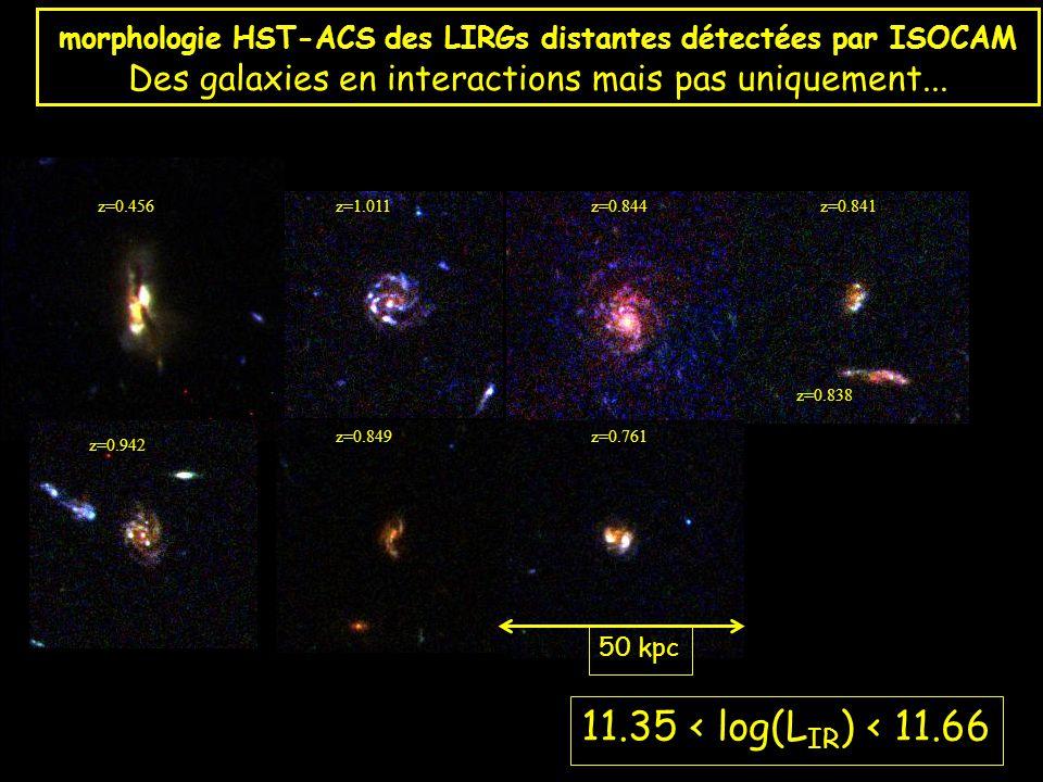 50 kpc 11.35 < log(L IR ) < 11.66 z=0.456z=1.011z=0.844z=0.841 z=0.849z=0.761 z=0.838 z=0.942 morphologie HST-ACS des LIRGs distantes détectées par ISOCAM Des galaxies en interactions mais pas uniquement...