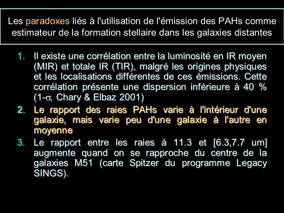Les paradoxes liés à l utilisation de l émission des PAHs comme estimateur de la formation stellaire dans les galaxies distantes 1.Il existe une corrélation entre la luminosité en IR moyen (MIR) et totale IR (TIR), malgré les origines physiques et les localisations différentes de ces émissions.