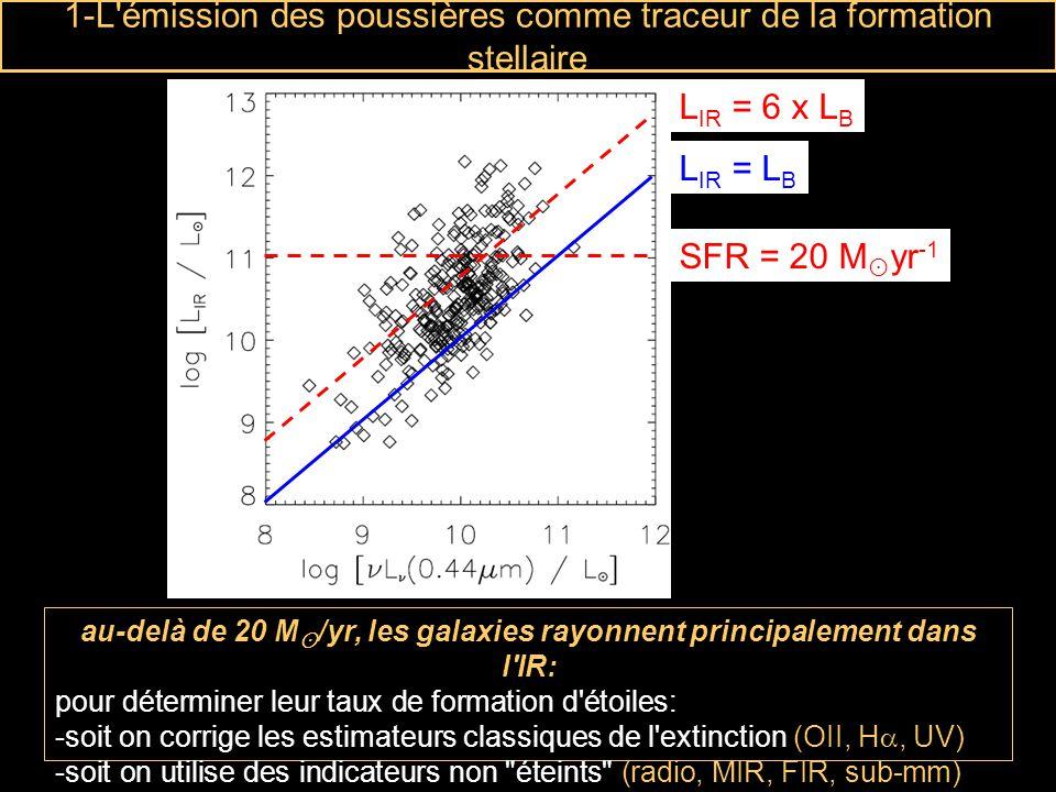 1-L émission des poussières comme traceur de la formation stellaire SFR = 20 M yr -1 L IR = 6 x L B L IR = L B au-delà de 20 M /yr, les galaxies rayonnent principalement dans l IR: pour déterminer leur taux de formation d étoiles: -soit on corrige les estimateurs classiques de l extinction (OII, H, UV) -soit on utilise des indicateurs non éteints (radio, MIR, FIR, sub-mm)
