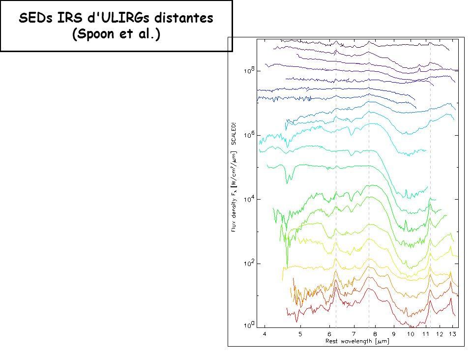 SEDs IRS d ULIRGs distantes (Spoon et al.)