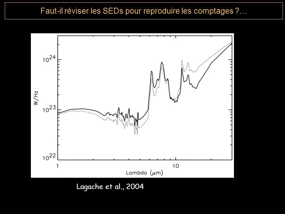 Faut-il réviser les SEDs pour reproduire les comptages ?… Lagache et al., 2004