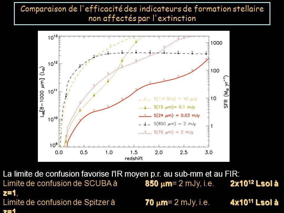 Comparaison de l efficacité des indicateurs de formation stellaire non affectés par l extinction La limite de confusion favorise l IR moyen p.r.