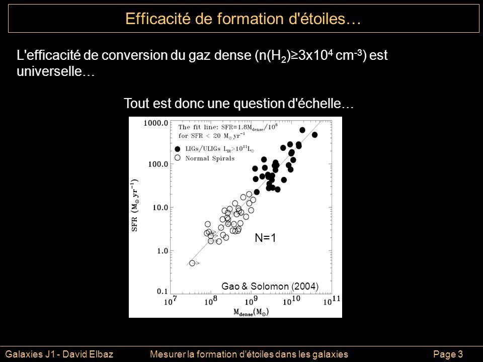 Galaxies J1 - David ElbazMesurer la formation d étoiles dans les galaxies Page 3 Efficacité de formation d étoiles… L efficacité de conversion du gaz dense (n(H 2 )3x10 4 cm -3 ) est universelle… Tout est donc une question d échelle… N=1 Gao & Solomon (2004)