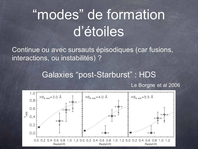 modes de formation détoiles Le Borgne et al 2006 Galaxies post-Starburst : HDS Continue ou avec sursauts épisodiques (car fusions, interactions, ou in