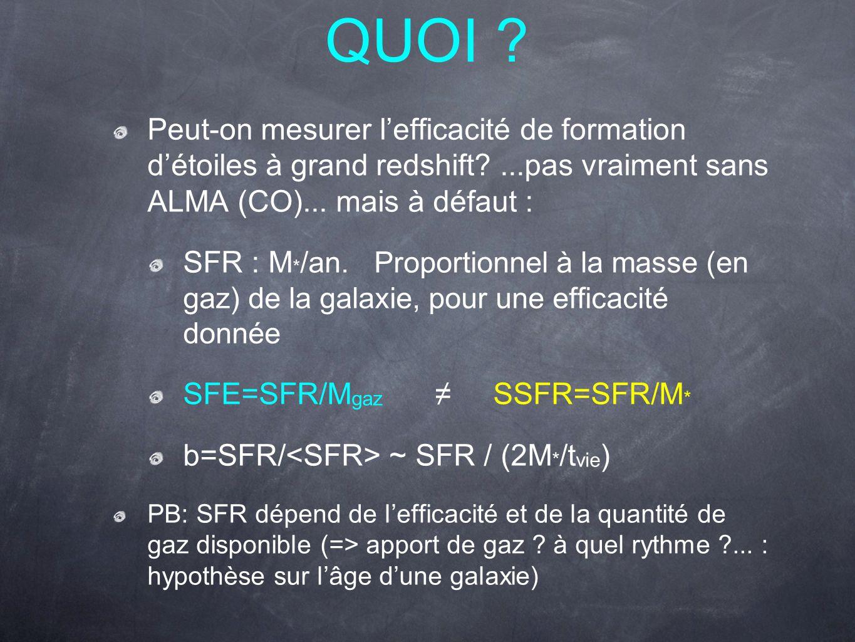 QUOI ? Peut-on mesurer lefficacité de formation détoiles à grand redshift?...pas vraiment sans ALMA (CO)... mais à défaut : SFR : M * /an. Proportionn