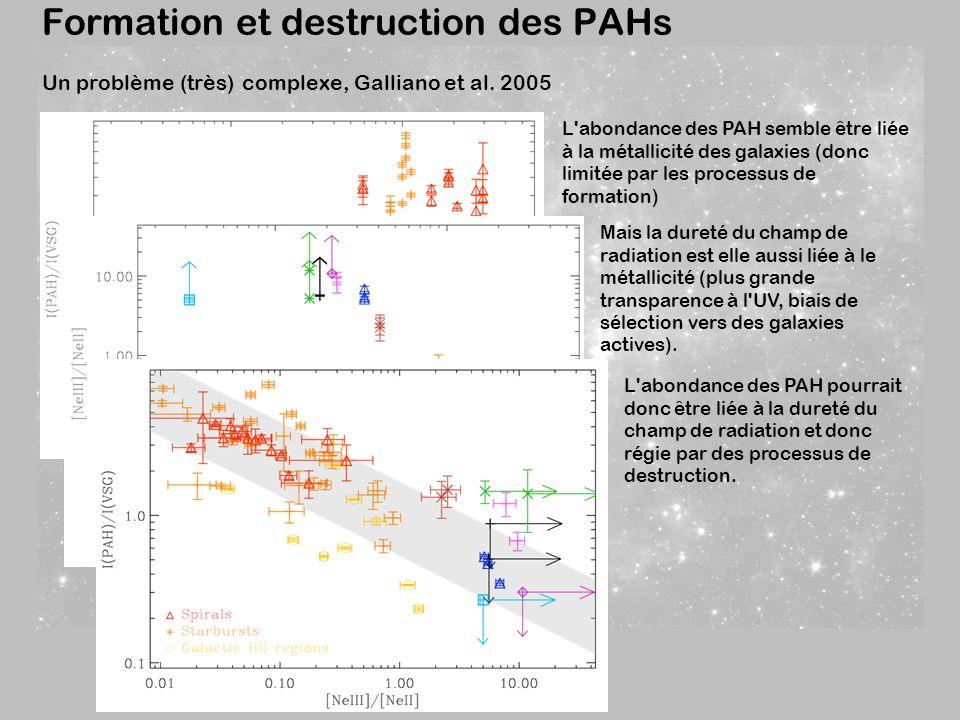 Formation et destruction des PAHs Un problème (très) complexe, Galliano et al.