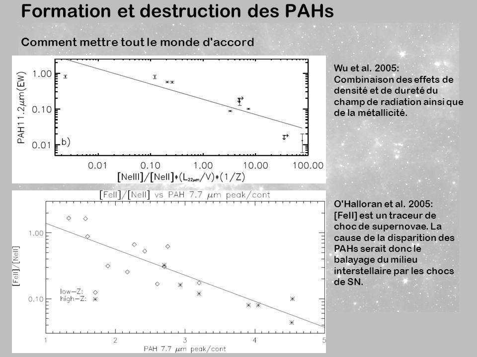 Formation et destruction des PAHs Comment mettre tout le monde d accord Wu et al.