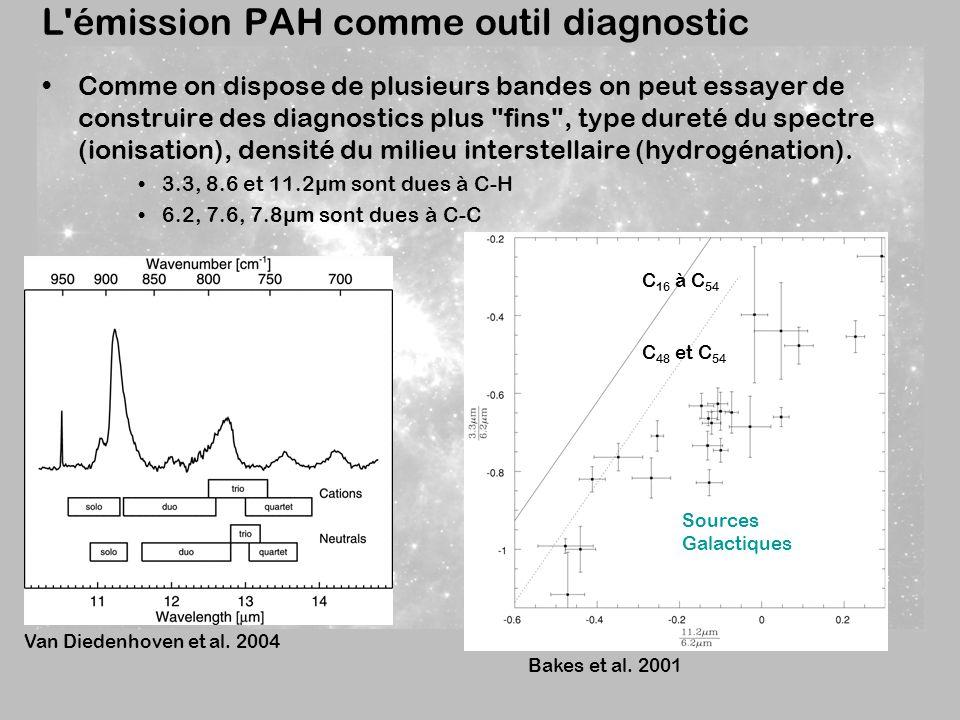 L émission PAH comme outil diagnostic Comme on dispose de plusieurs bandes on peut essayer de construire des diagnostics plus fins , type dureté du spectre (ionisation), densité du milieu interstellaire (hydrogénation).